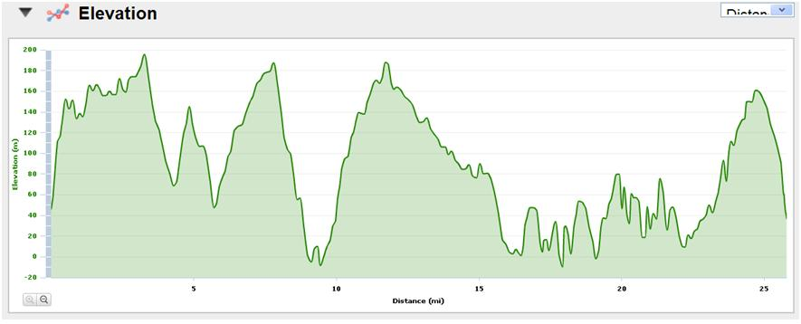 beachy-head-marathon-profile